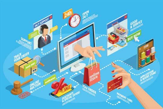 E-Commerce Web Service